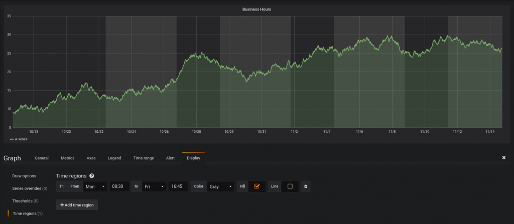Metric Visualization with Node, InfluxDB, and Grafana – The